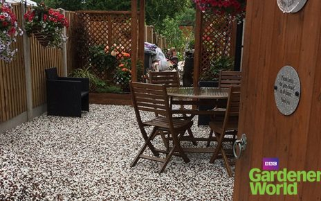 Gardener's-World-Features-X-Grid®-Rain-Garden-Featured-Image