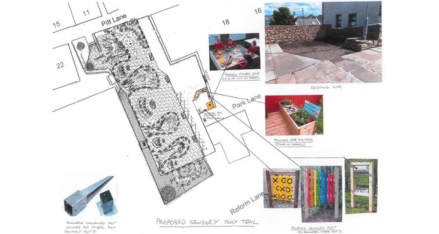 Plans-For-The-Proposed-Sensory-Play-Trail